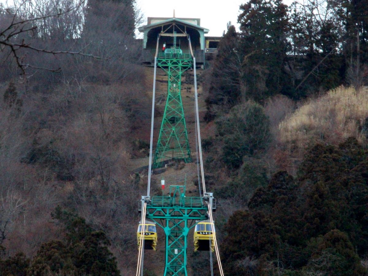 山麓駅から山頂駅まではおよそ5分です。