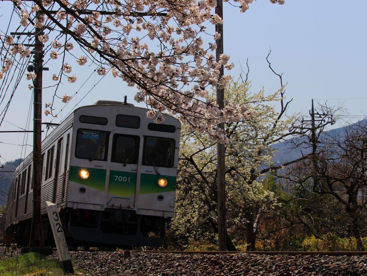 7000系(旧東急8090系)